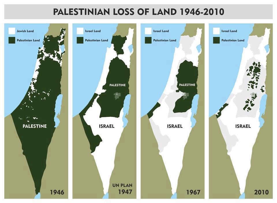 palestina-perdita-terra